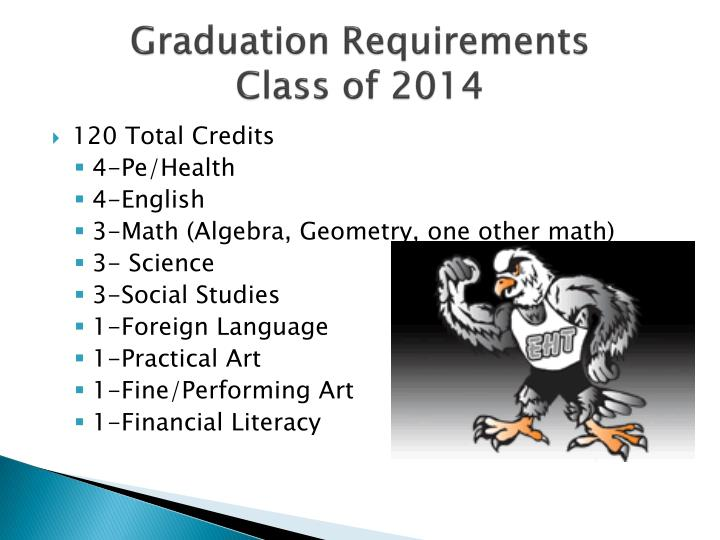 Graduation requirements class of 2014