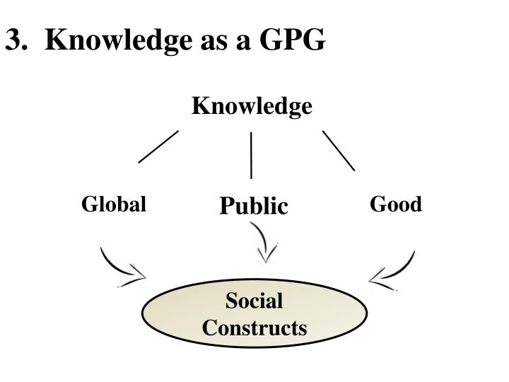 3.  Knowledge as a GPG