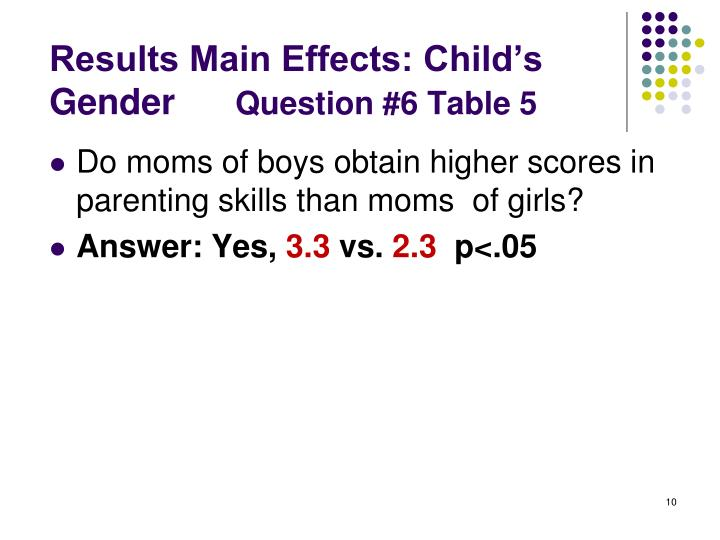 Results Main Effects: Child's Gender