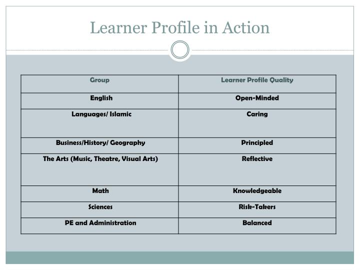 Learner Profile in Action