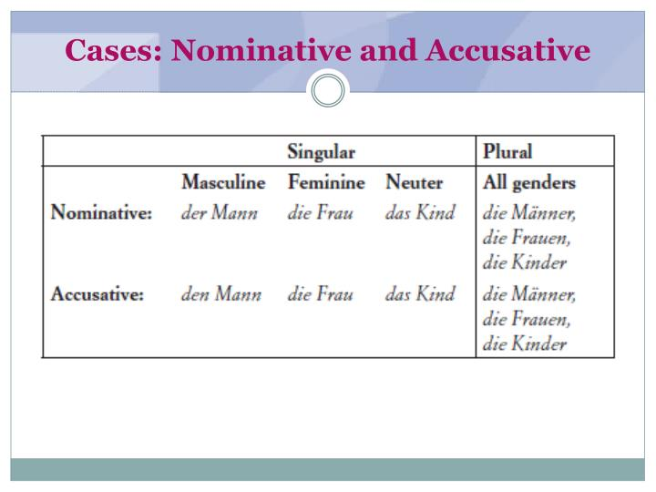 Cases nominative and accusative