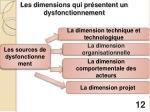 les dimensions qui pr sentent un dysfonctionnement