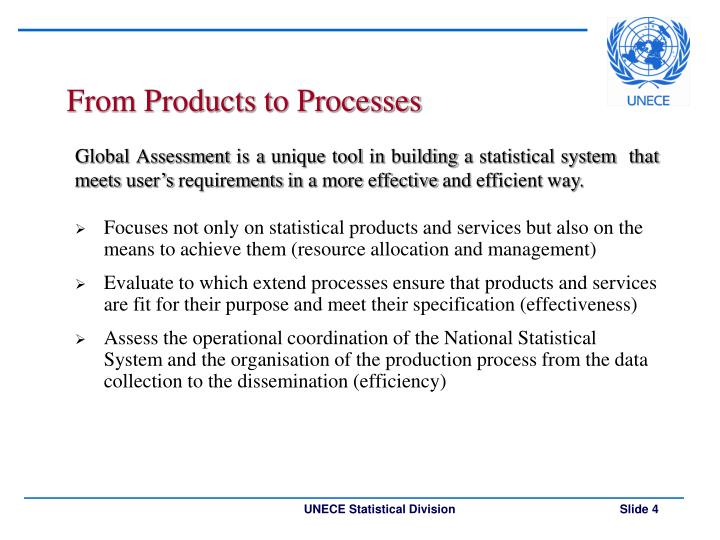 From Products to Processes