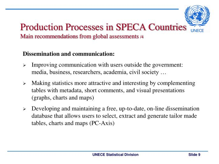 Production Processes in SPECA Countries