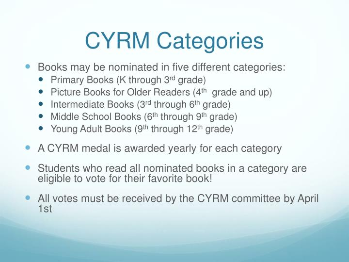 CYRM Categories