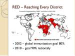 red reaching every district