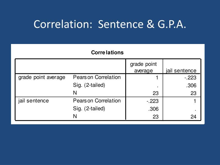Correlation:  Sentence & G.P.A.