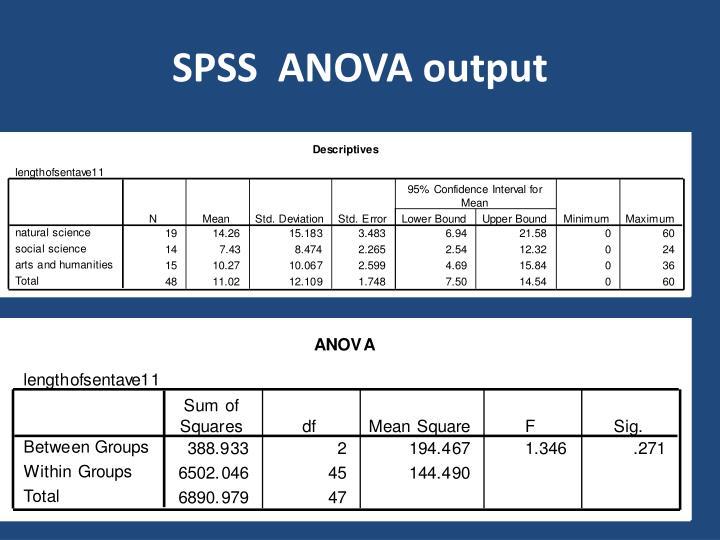 SPSS  ANOVA output