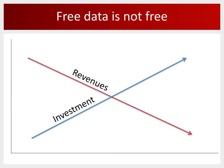 Free data is not free