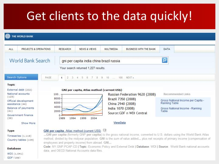 Get clients to the data quickly!
