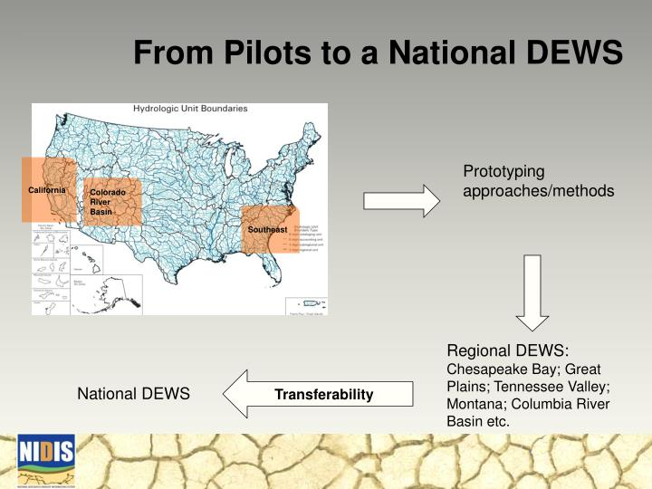From Pilots to a National DEWS