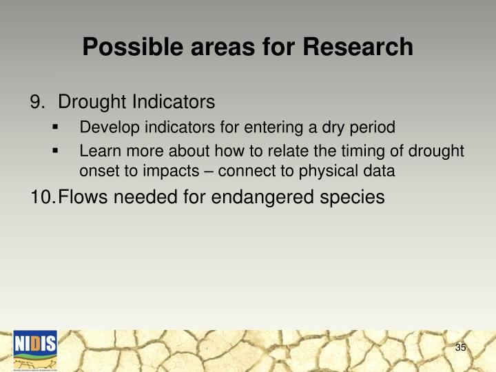 Possible areas for Research