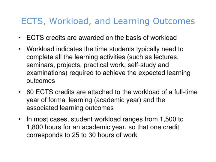 ECTS, Workload, and Learning Outcomes