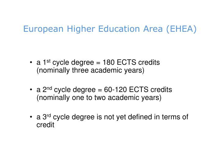 European Higher Education Area (EHEA)
