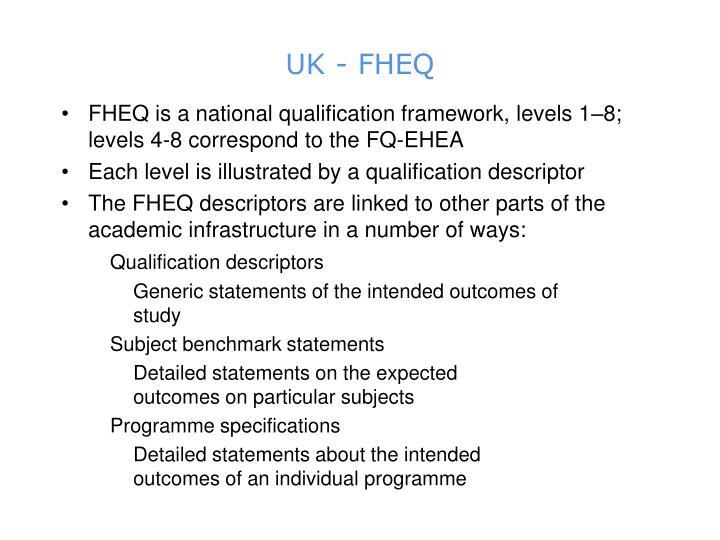 UK - FHEQ
