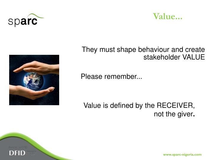 Value...