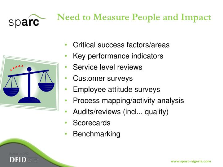 Need to Measure People and Impact
