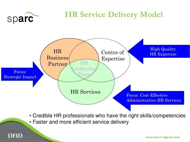 HR Service Delivery Model
