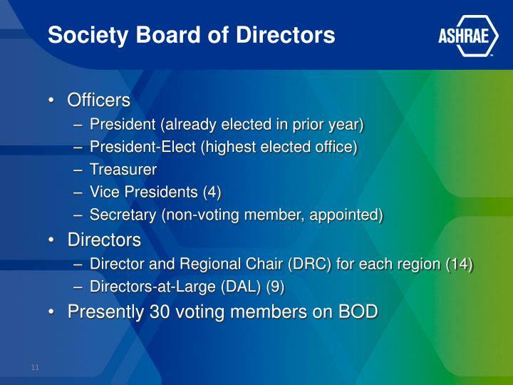 Society Board of Directors
