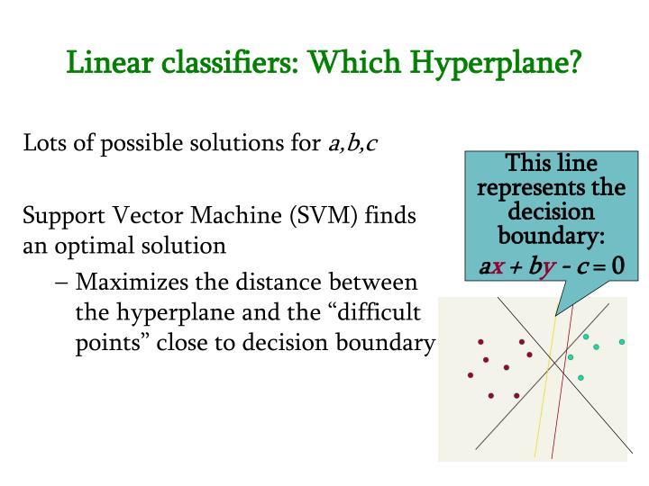Linear classifiers: Which Hyperplane?