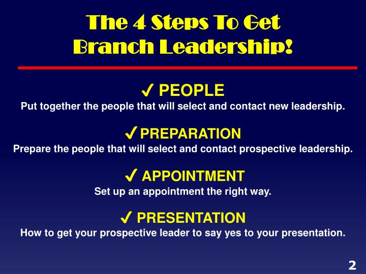 The 4 Steps To Get