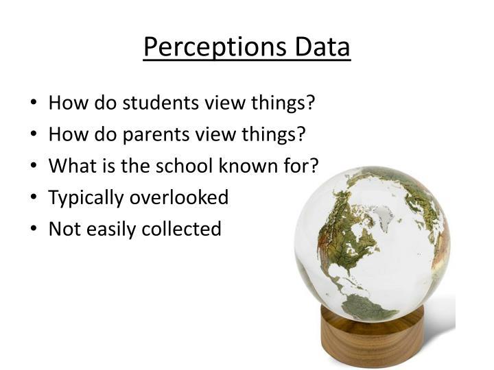 Perceptions Data