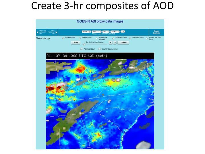 Create 3-hr composites of AOD