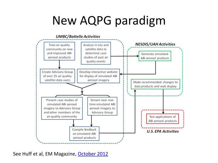 New AQPG paradigm