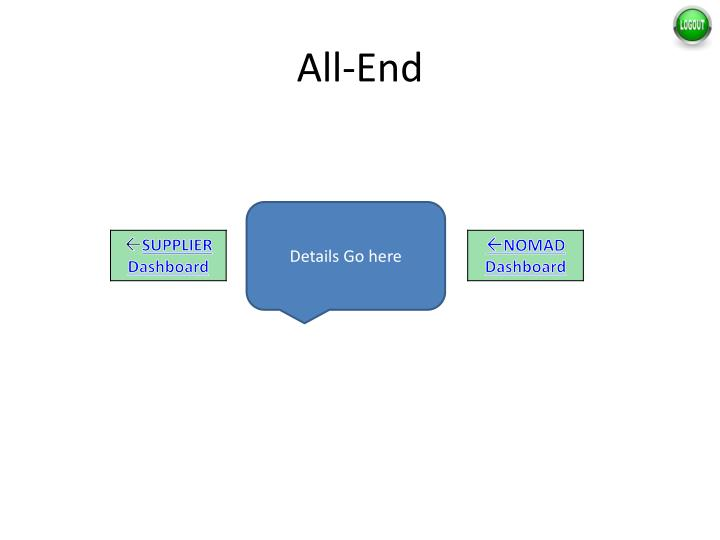 All-End