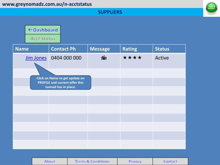 www.greynomadz.com.au/n-acctstatus