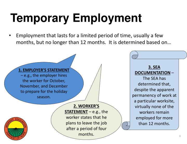 Temporary Employment