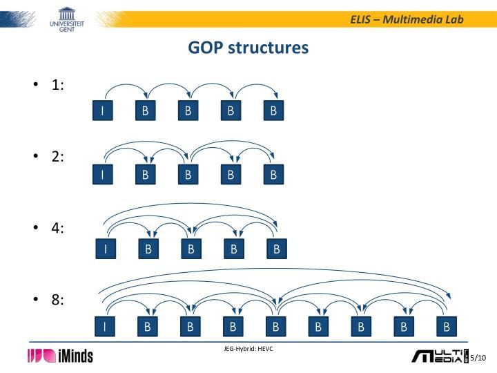 GOP structures