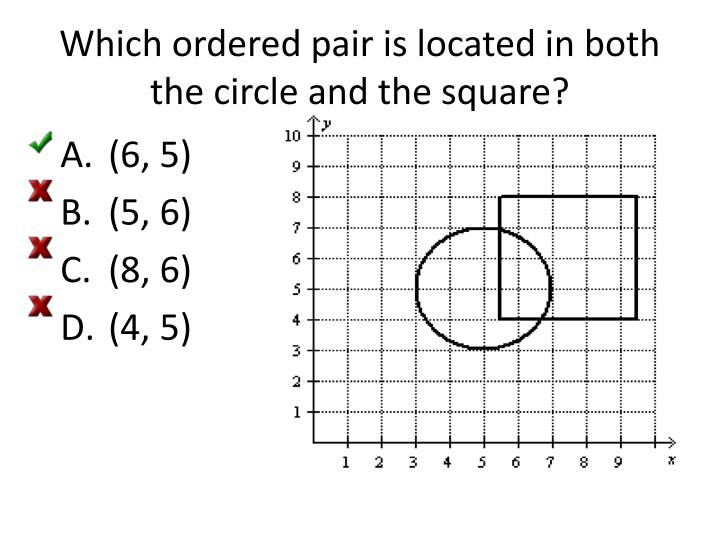 Which ordered pair is located in both the circle and the square?
