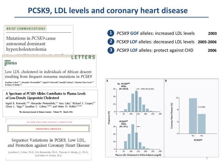 PCSK9, LDL levels and coronary heart disease