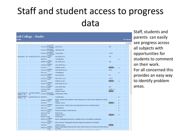 Staff and student access to progress data