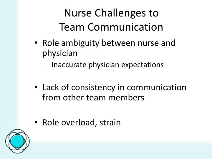 Nurse Challenges to