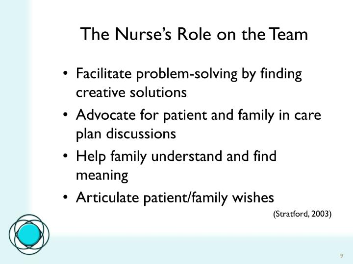 The Nurse's Role on the Team