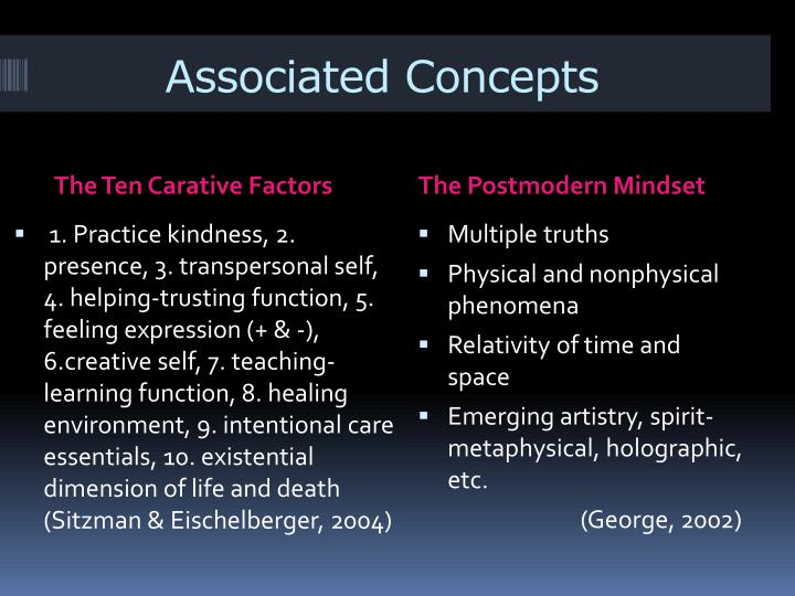 Associated Concepts