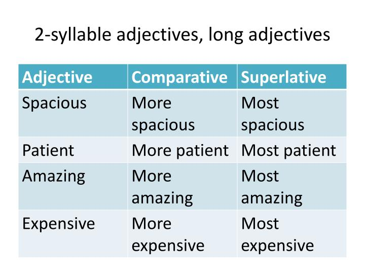 2-syllable adjectives, long adjectives