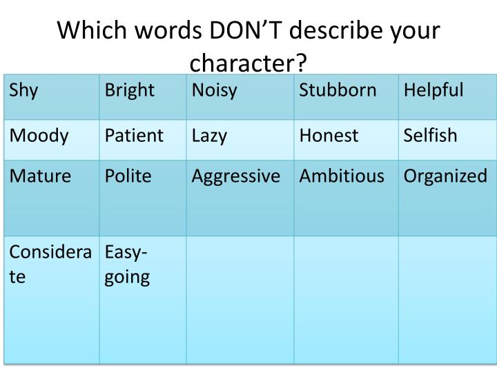 Which words DON'T describe your character?