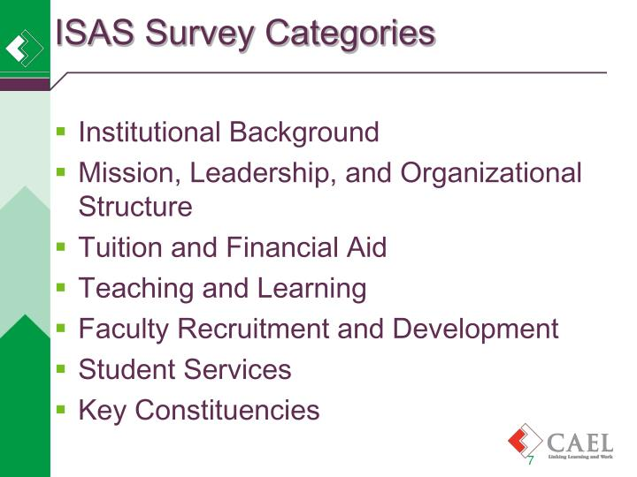 ISAS Survey Categories