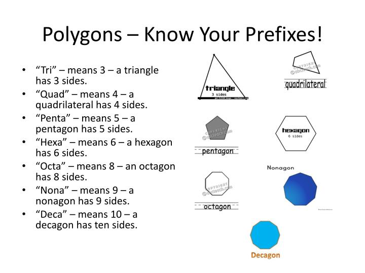 Polygons – Know Your Prefixes!