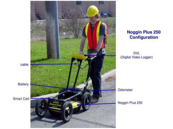 Noggin Plus 250 Configuration