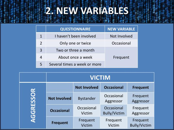 2. NEW VARIABLES