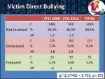 victim direct bullying