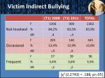 victim indirect bullying