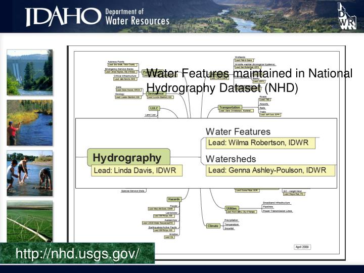 Water Features maintained in National Hydrography Dataset (NHD)