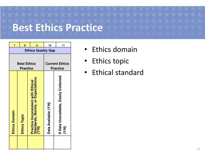 Best Ethics Practice