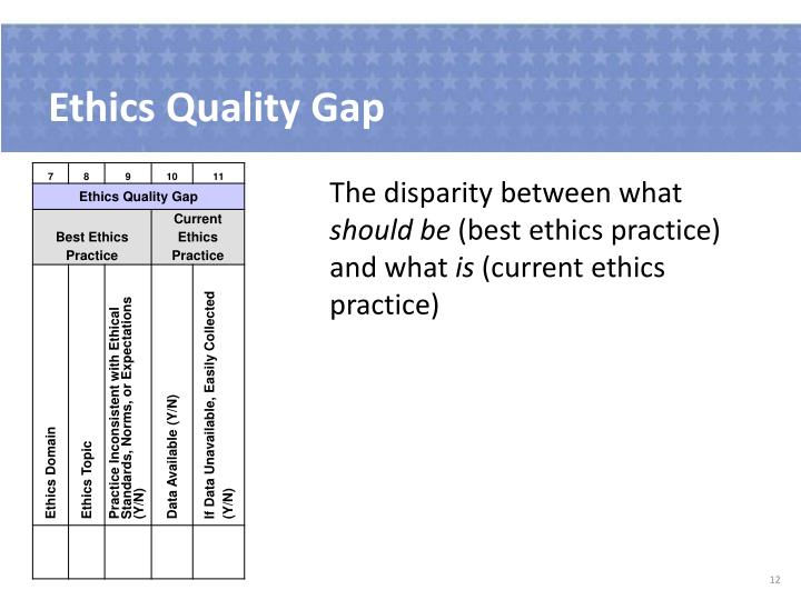 Ethics Quality Gap