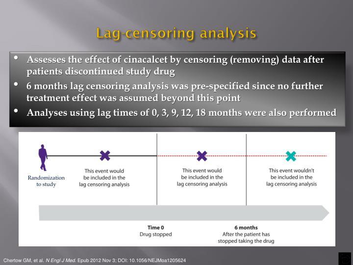 Lag-censoring analysis